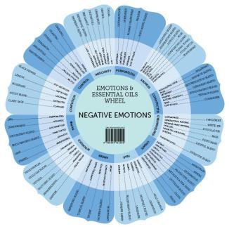 Emotions_Wheel_v3_artwork_blue_1024x1024